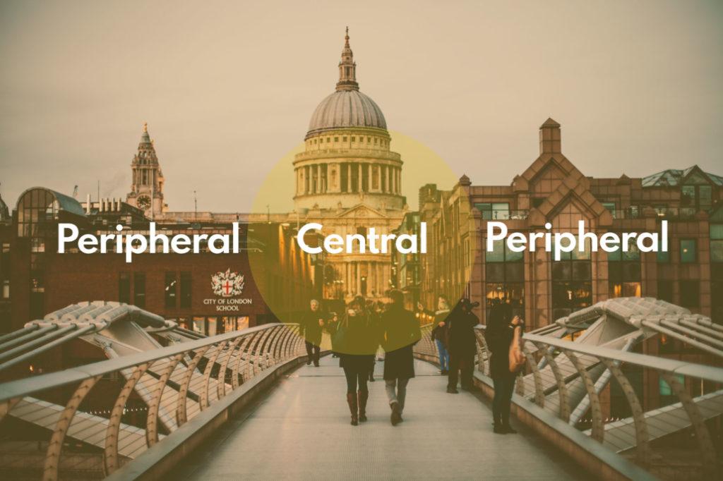 Central Vision vs Peripheral Vision